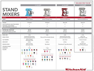Compare kitchenaid stand mixers best kitchen pans for for Kitchen appliance comparison sites